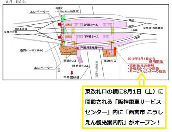 阪神西宮駅(2015年8月1日から)(文字入り)